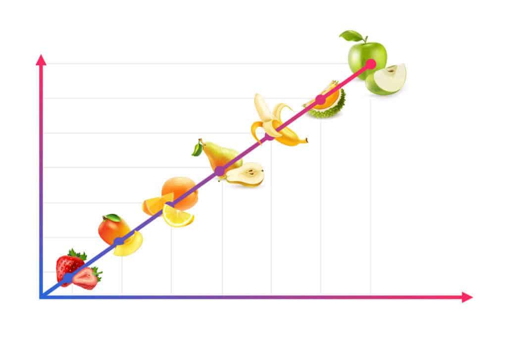 healthy veg fruit chart increase healthy