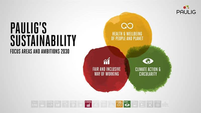 Paulig sustainability