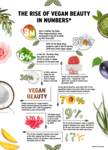Body Shop US infographic