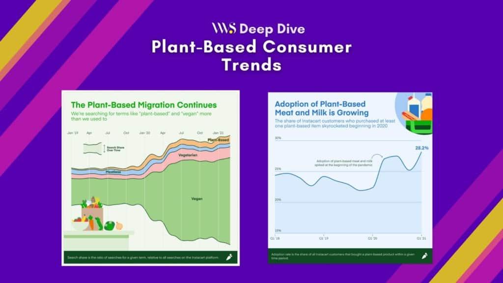VWS Deep Dive
