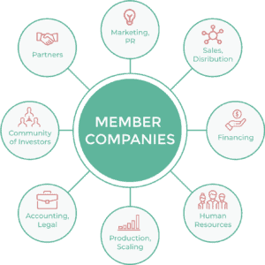 kalueunited-membercompanies